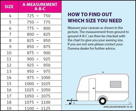 awning size guide caravans norwich camping