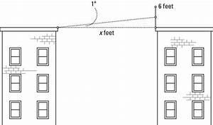Entfernung Zwischen Zwei Koordinaten Berechnen : wie man die entfernung zwischen zwei d chern misst dummies no ist ein online magazin ~ Themetempest.com Abrechnung