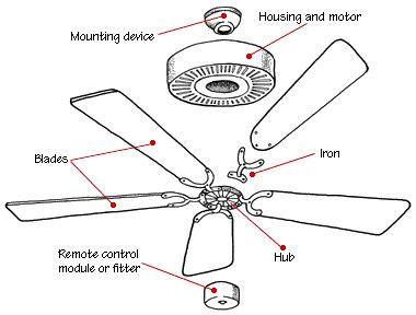 allen roth ceiling fan parts allen roth hq