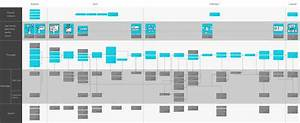 final service blueprint for stage service design ui ux With service design blueprint template