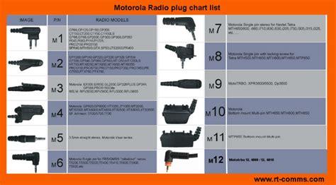 Motorola Speaker Mic Wiring Diagram Images