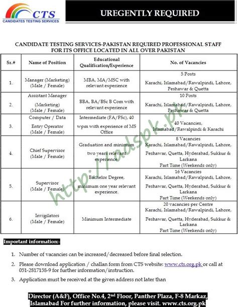 cts candidates testing services all pakistan