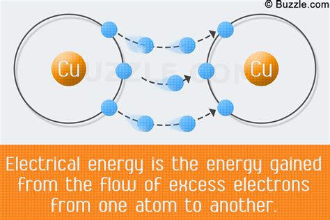 understanding electrical energy and its forms with exles