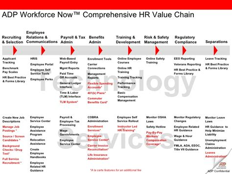 Adp Workforce Now Comprehensive Hr. Accounting Questions Answers. Cosmetology School For High School Students. Used Auto Extended Warranty Braces In Mouth. Mountain Bike Insurance Drug Overdose Hotline. Credit Consolidation Companies. Accelerated Bachelors Degree Programs Online. Sports Medicine Augusta Ga Levant Stair Lift. Cost To Install Toilet Home Depot