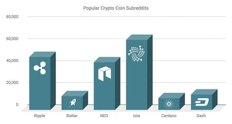 Cryptocurrencies have few metrices available that allow for forecasting, if only because it is rumored that only few cryptocurrency holders own a large portion of available supply. Previously, people visited the library to get information ...