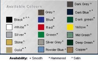 hammerite paint colour range hammerite
