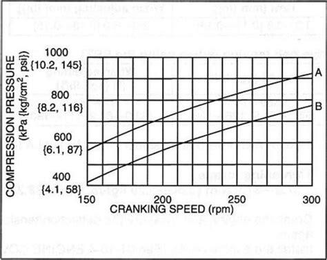 compression rxclubcom