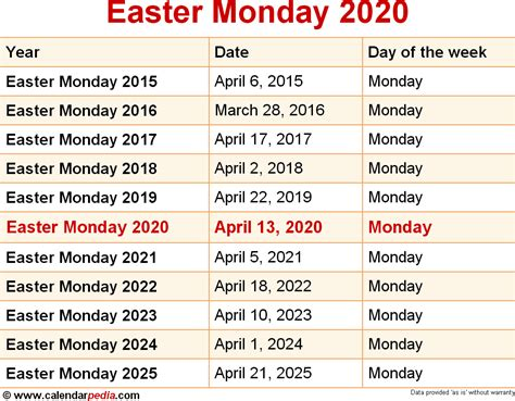 easter monday easter monday
