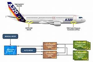 Airplane Wiring Schematic Bell U
