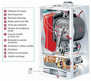 Entretien Chaudiere Gaz : entretien chaudi re gaz chaudiere condensation fioul ~ Melissatoandfro.com Idées de Décoration