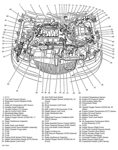 2005 Lincoln Town Car Engine Diagram by Diagram 1949 Lincoln Continental Wiring Diagram