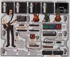 218 Best Images About Guitar Rigs On Pinterest