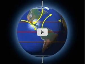 What Is The Coriolis Effect  The Rotation Of The Earth