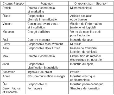 logiciel organisation bureau une grille d 39 analyse pour évaluer les situations de