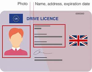 Providing proof of identity start up loans for Documents required for driving license