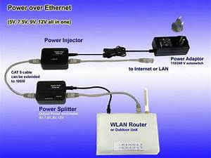China Power Over Ethernet  Apoe24001