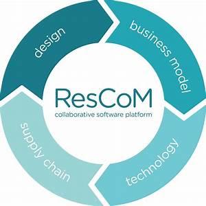 Rescom Press