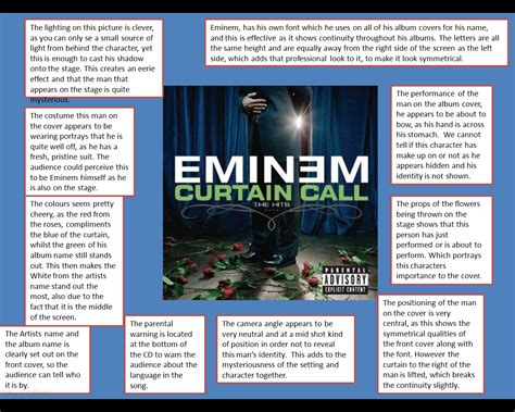 Eminem Curtain Call Zip Media by Clark Analysis Of Eminem Curtain Call Album Cover