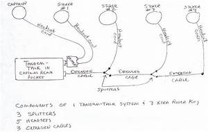 Gulf Stream Rv Wiring Diagram