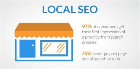 Local Seo Marketing by Local Seo Marketing Services Agency Belfast Ni Exodus