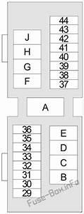 Fuse Box Diagram  U0026gt  Nissan Altima  L30  1998
