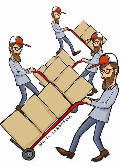 Waste Lean Transportation Gemba Wastes Clipart Eliminate