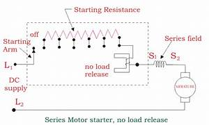 Starting Methods To Limit Starting Current And Torque Of
