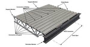 steel deck building materials malaysia