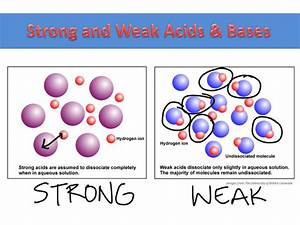 Strong And Weak Acids  U0026 Bases