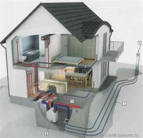 Альтернативная энергия для вашего дома . практическая электроника