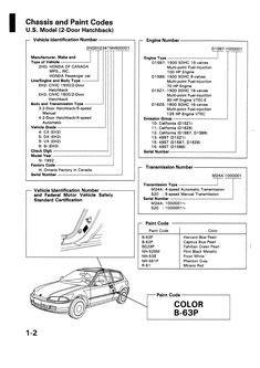 1995 Honda Civic Fuse Box by 1995 Honda Civic Fuse Box Diagram 1995 Honda Civic Fuse