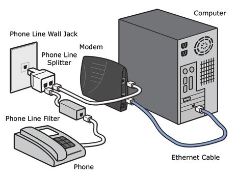 Why Does Spanish Internet Modem Router Not Require Dsl