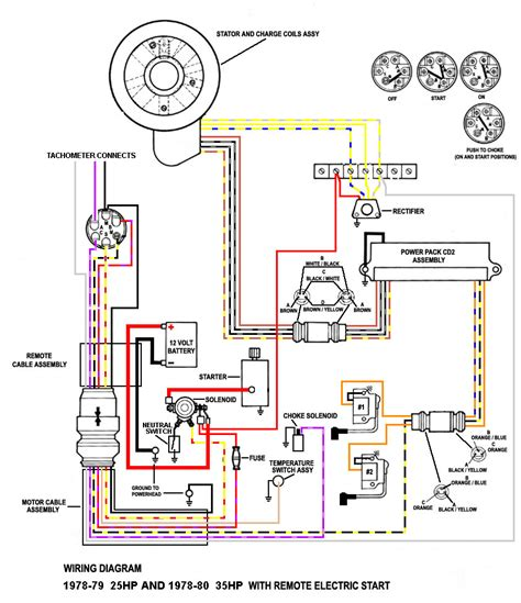 yamaha outboard wiring diagram pdf wiring collection