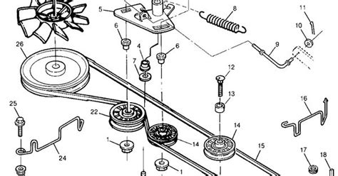 craftsman tractor belt diagram for installing a