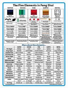 Element Metall Feng Shui : feng shui elements table 612 792 pixels feng shui ~ Lizthompson.info Haus und Dekorationen