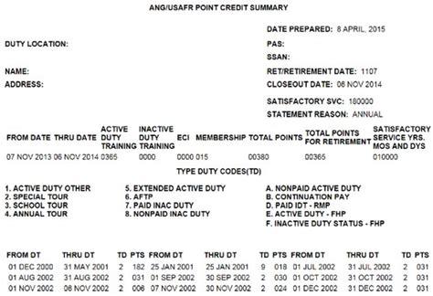 understanding guard  reserve points retirement