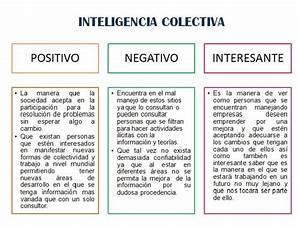 Metodolog U00edas De Ense U00f1anza  Pni  Positivo  Negativo