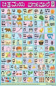 Learn Kannada Gallery Alphabet Charts For Kids All