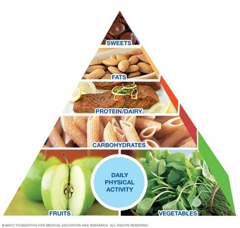 mayo clinic diet  weight loss program  life