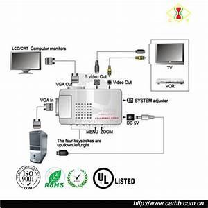 Security Camera Cabling Faq  U2013 Readingrat Regarding Bunker Hill Security Camera Wiring Diagram