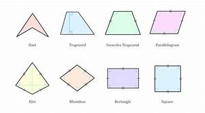 What Is A Quadrilateral   Definition  Properties  U0026 Shapes