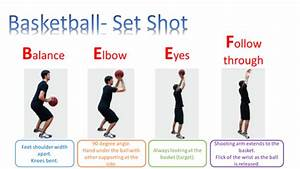 Basketball Shooting Resource By Hannahleecapon