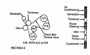 1994 Ford Aerostar Serpentine Belt Routing And Timing Belt