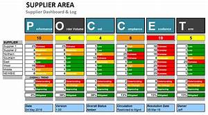supplier risk and performance dashboard template With supplier kpi template