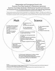 Common Core Standards  The O U0026 39 Jays And For The On Pinterest