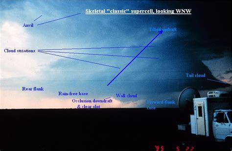 classic supercell photo  tornado faq