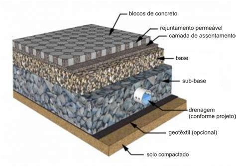 piso drenante detalhamento arquitetura detalhamento