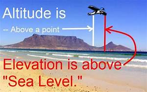 Did you Know Elevation and Altitude are Not the Same Thing ...