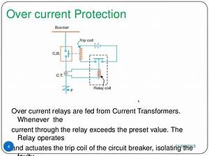 Basics Of Overcurrent Protection
