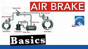 Basic Cdl Air Brake Components